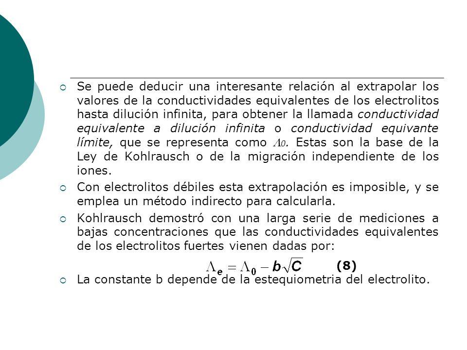 Se puede deducir una interesante relación al extrapolar los valores de la conductividades equivalentes de los electrolitos hasta dilución infinita, pa