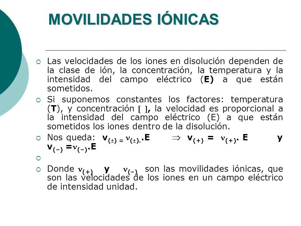 MOVILIDADES IÓNICAS Las velocidades de los iones en disolución dependen de la clase de ión, la concentración, la temperatura y la intensidad del campo