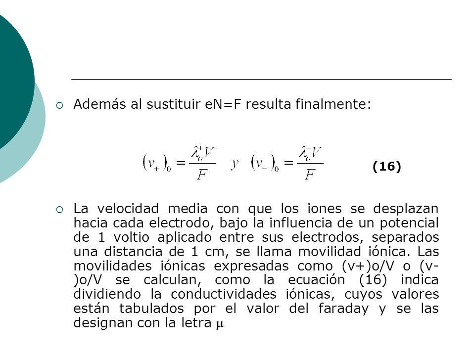 Además al sustituir eN=F resulta finalmente: La velocidad media con que los iones se desplazan hacia cada electrodo, bajo la influencia de un potencia