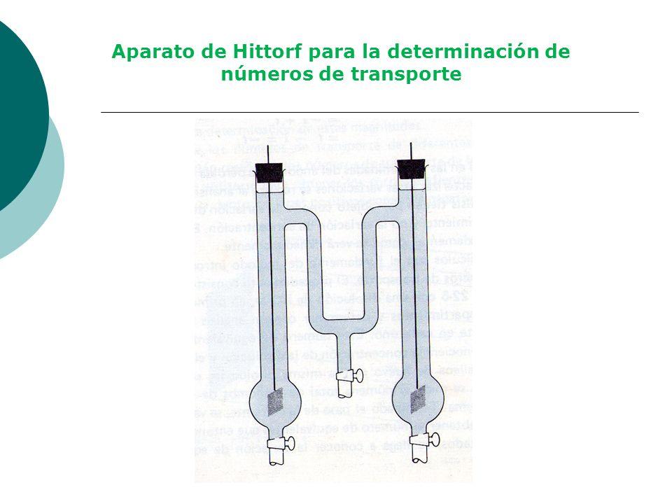 Aparato de Hittorf para la determinación de números de transporte