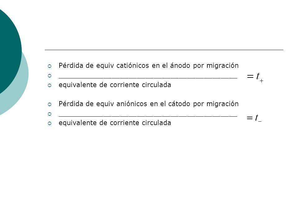 Pérdida de equiv catiónicos en el ánodo por migración ___________________________________________ equivalente de corriente circulada Pérdida de equiv