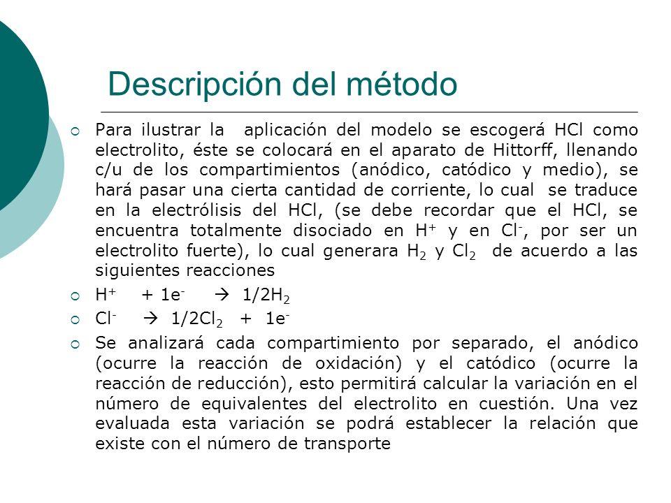 Para ilustrar la aplicación del modelo se escogerá HCl como electrolito, éste se colocará en el aparato de Hittorff, llenando c/u de los compartimient