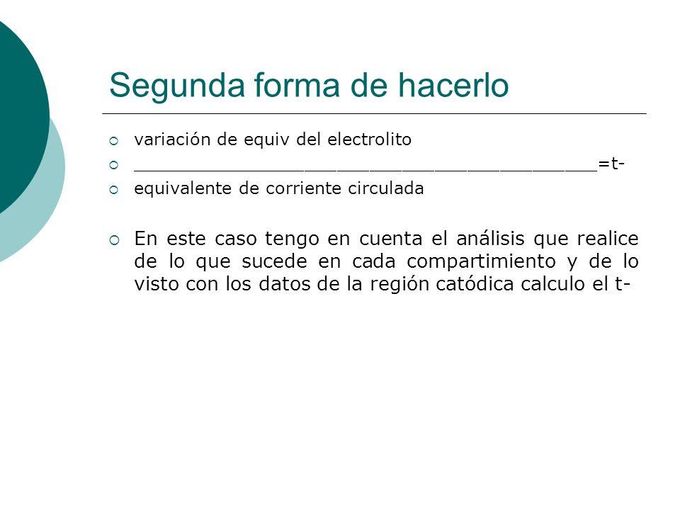 Segunda forma de hacerlo variación de equiv del electrolito ___________________________________________=t- equivalente de corriente circulada En este
