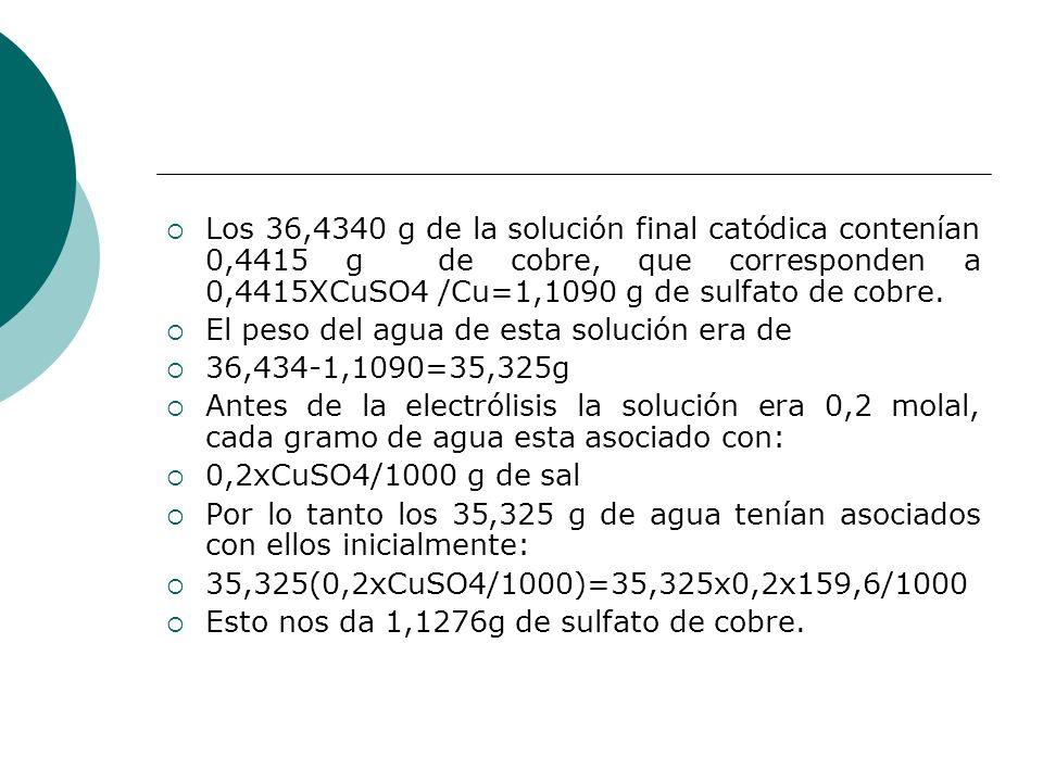 Los 36,4340 g de la solución final catódica contenían 0,4415 g de cobre, que corresponden a 0,4415XCuSO4 /Cu=1,1090 g de sulfato de cobre. El peso del