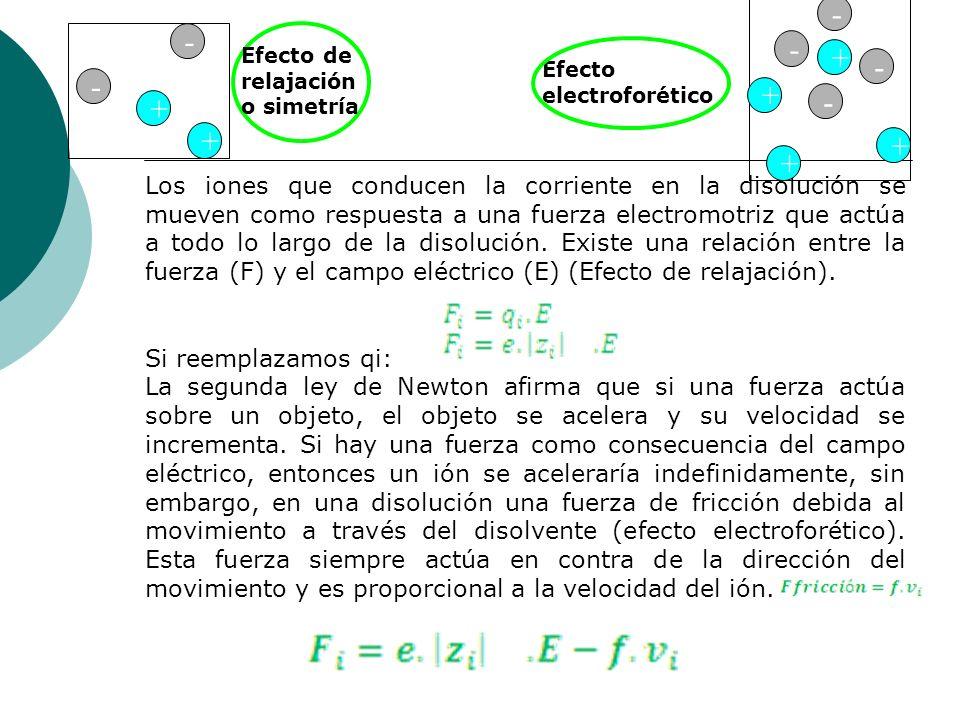 Los iones que conducen la corriente en la disolución se mueven como respuesta a una fuerza electromotriz que actúa a todo lo largo de la disolución. E