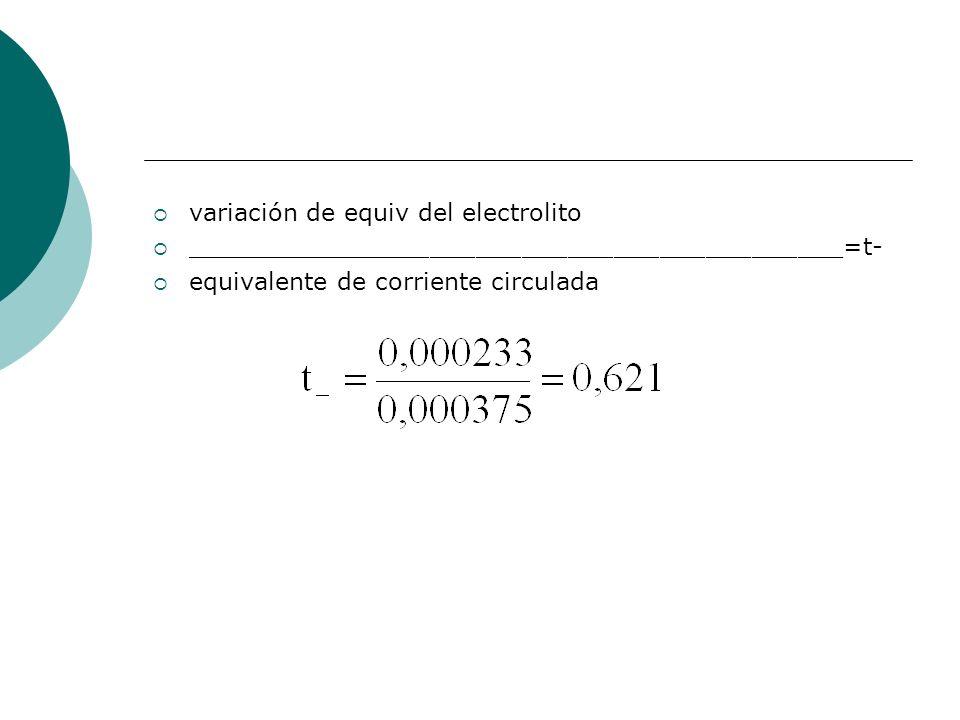 variación de equiv del electrolito ___________________________________________=t- equivalente de corriente circulada