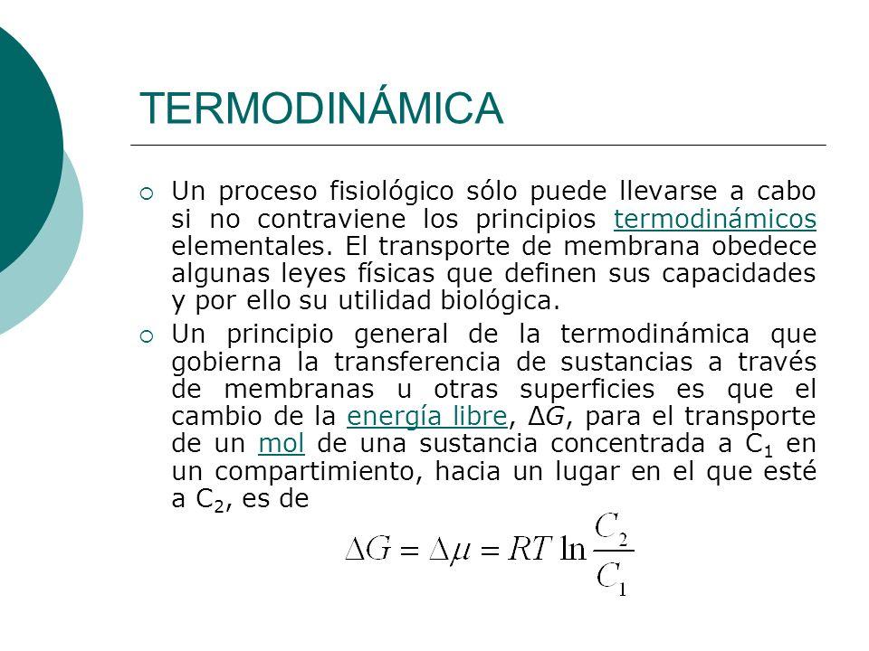 TERMODINÁMICA Un proceso fisiológico sólo puede llevarse a cabo si no contraviene los principios termodinámicos elementales. El transporte de membrana