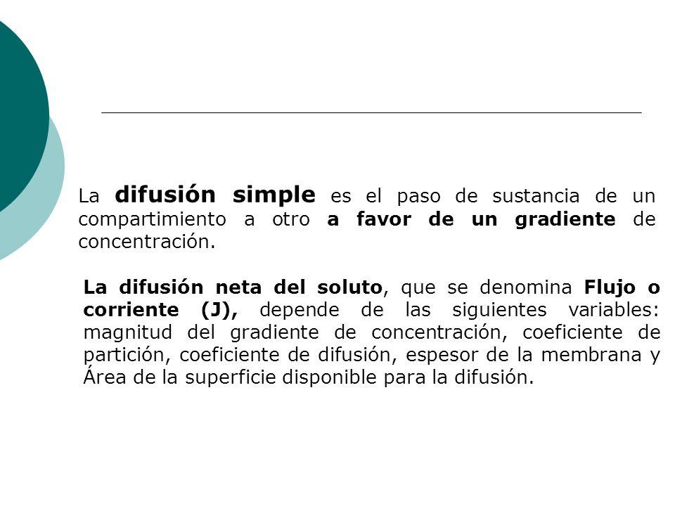 La difusión simple es el paso de sustancia de un compartimiento a otro a favor de un gradiente de concentración. La difusión neta del soluto, que se d