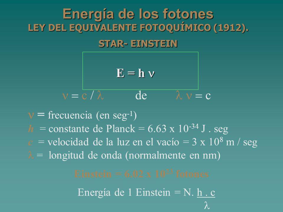 Energía de los fotones LEY DEL EQUIVALENTE FOTOQUÍMICO (1912). STAR- EINSTEIN Einstein = 6.02 x 10 23 fotones Energía de 1 Einstein = N. h. c = frecue