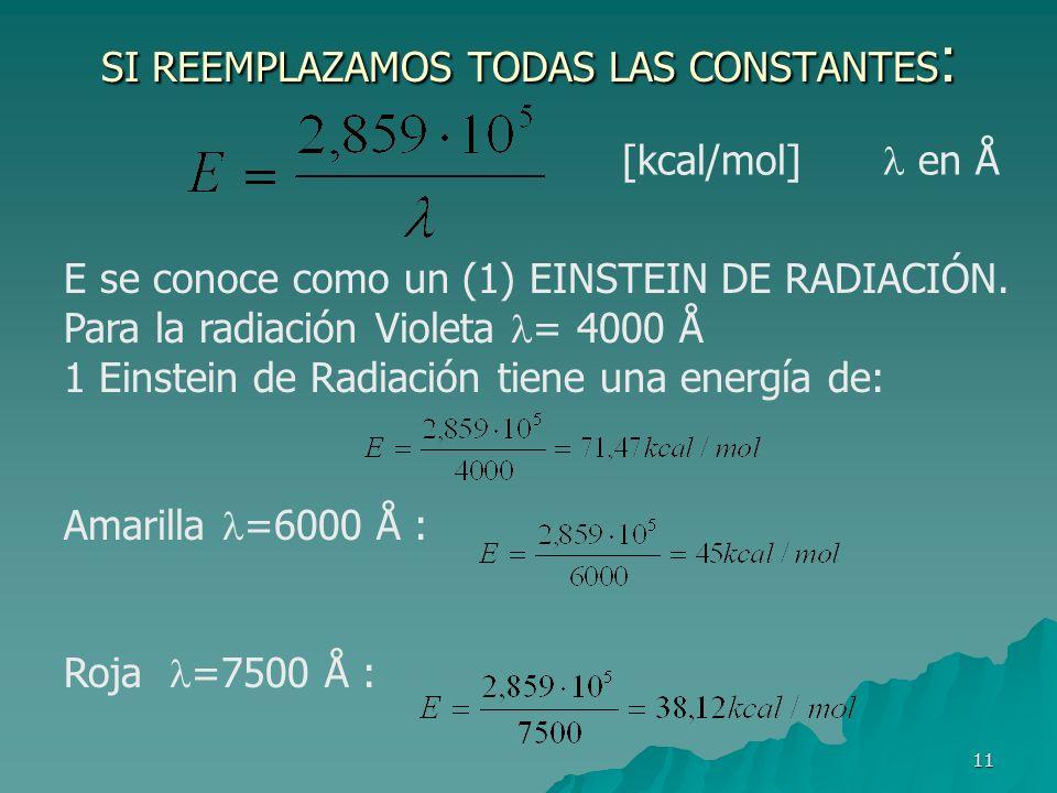 11 SI REEMPLAZAMOS TODAS LAS CONSTANTES : [kcal/mol] en Å E se conoce como un (1) EINSTEIN DE RADIACIÓN. Para la radiación Violeta = 4000 Å 1 Einstein