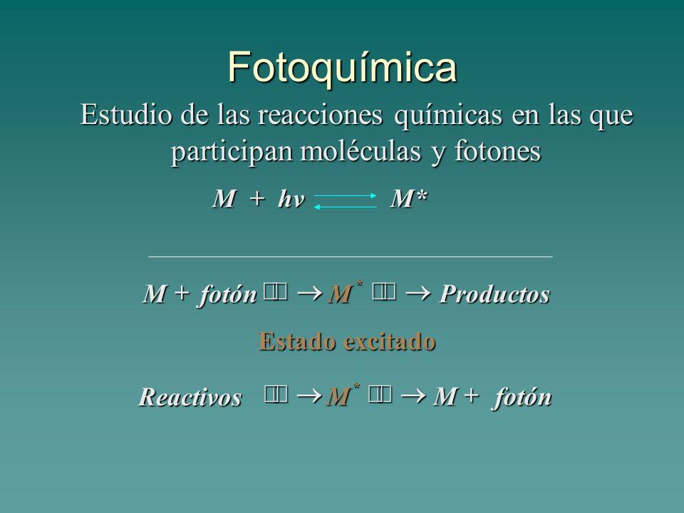 Fotoquímica Estudio de las reacciones químicas en las que participan moléculas y fotones M + hv M* Estado excitado ProductosMfotónM * M fotón fotónM *