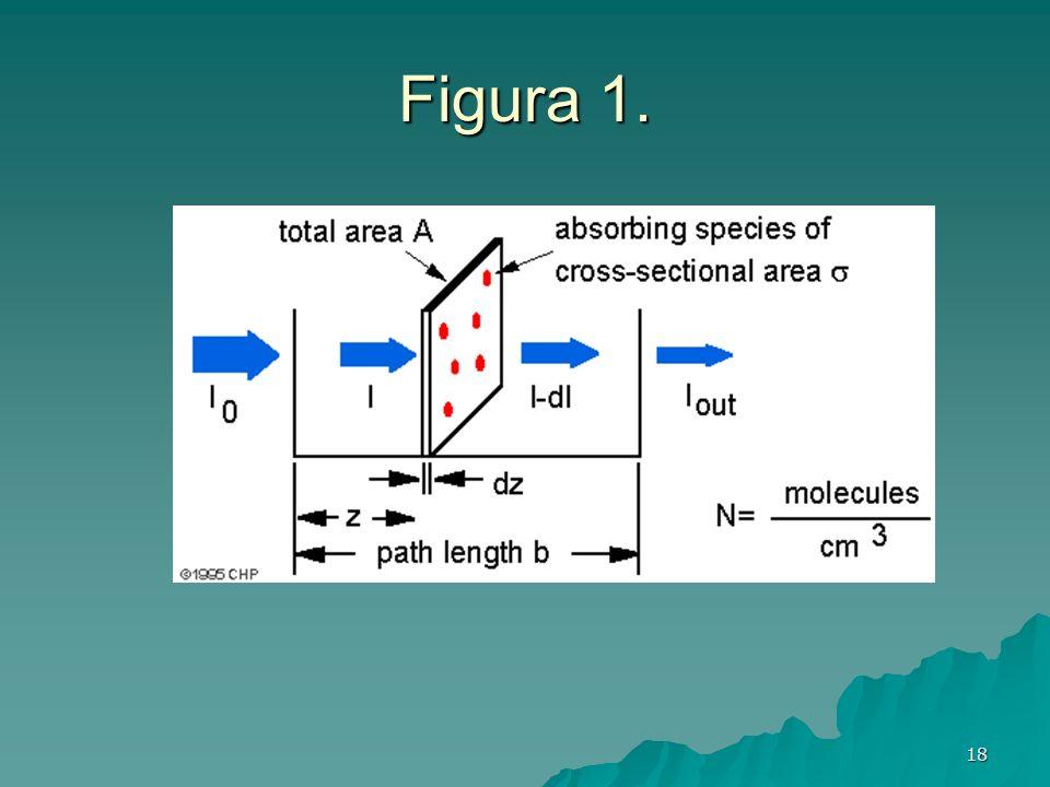 18 Figura 1.