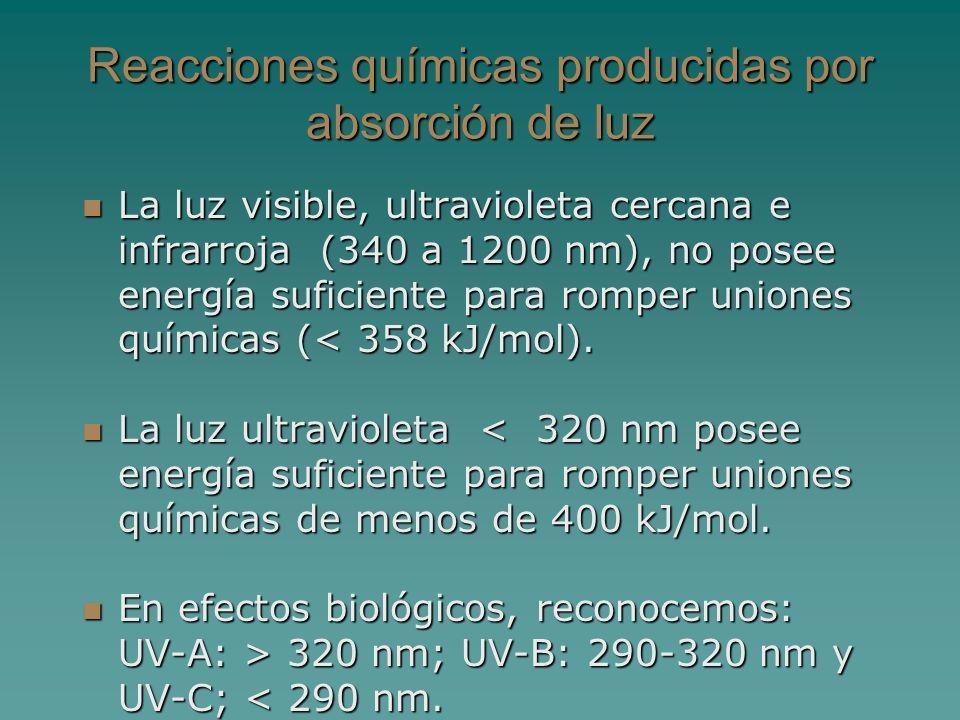 Reacciones químicas producidas por absorción de luz n La luz visible, ultravioleta cercana e infrarroja (340 a 1200 nm), no posee energía suficiente p