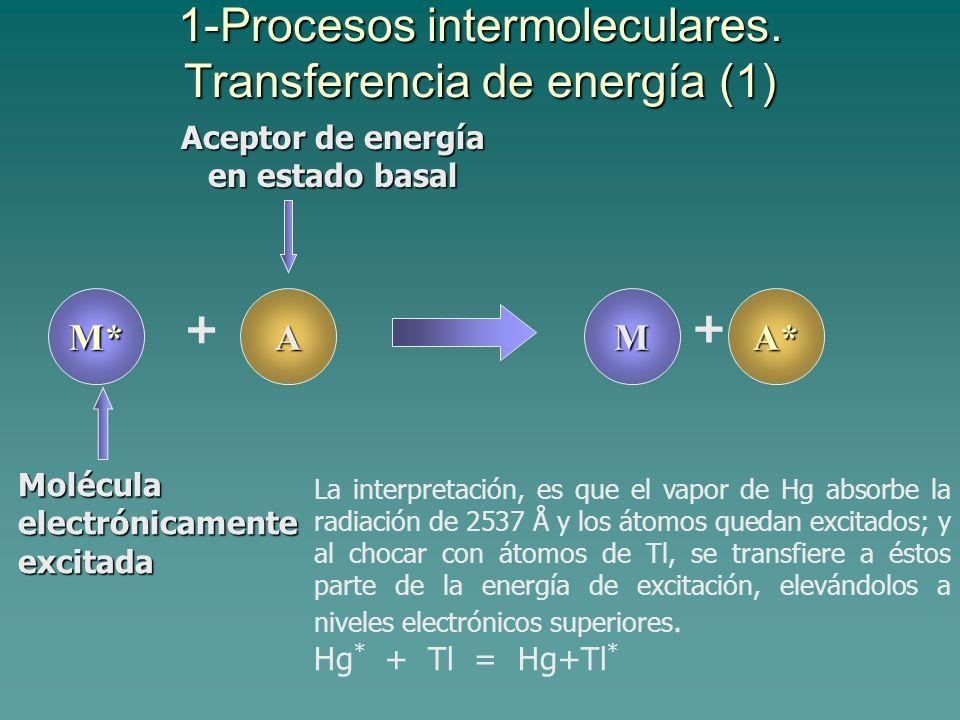 1-Procesos intermoleculares. Transferencia de energía (1) M*AMA* Aceptor de energía en estado basal Molécula electrónicamente excitada La interpretaci