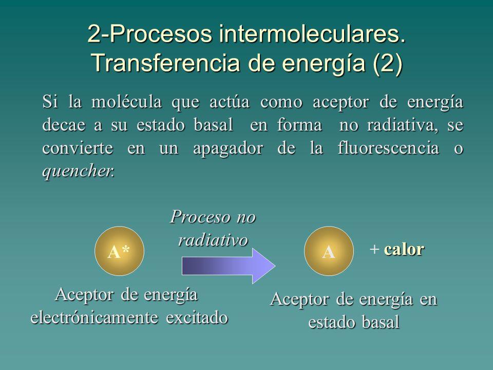 2-Procesos intermoleculares. Transferencia de energía (2) A* Si la molécula que actúa como aceptor de energía decae a su estado basal en forma no radi