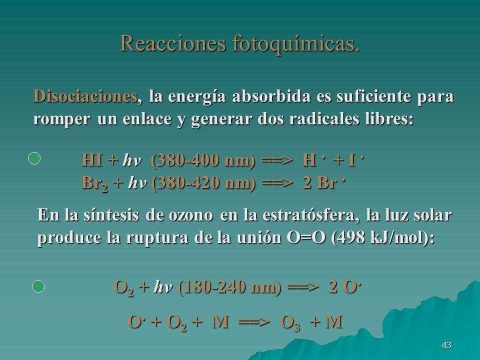 43 Reacciones fotoquímicas. Disociaciones, la energía absorbida es suficiente para romper un enlace y generar dos radicales libres: HI + hv (380-400 n