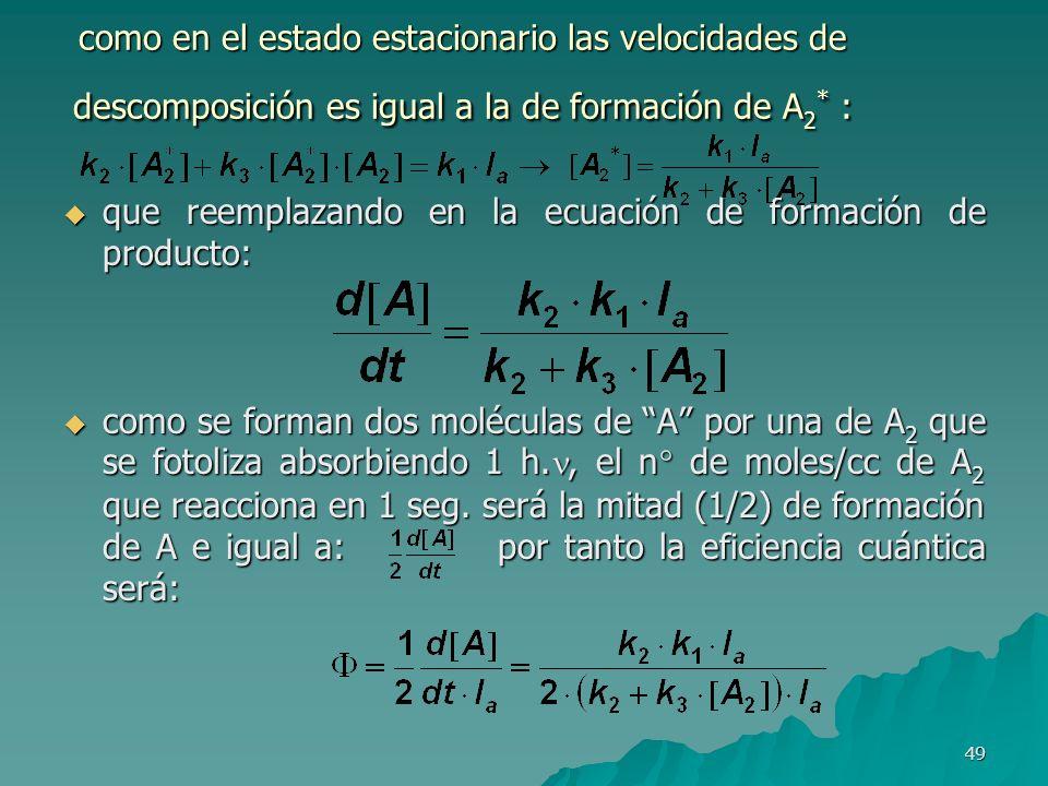 49 como en el estado estacionario las velocidades de descomposición es igual a la de formación de A 2 * : que reemplazando en la ecuación de formación