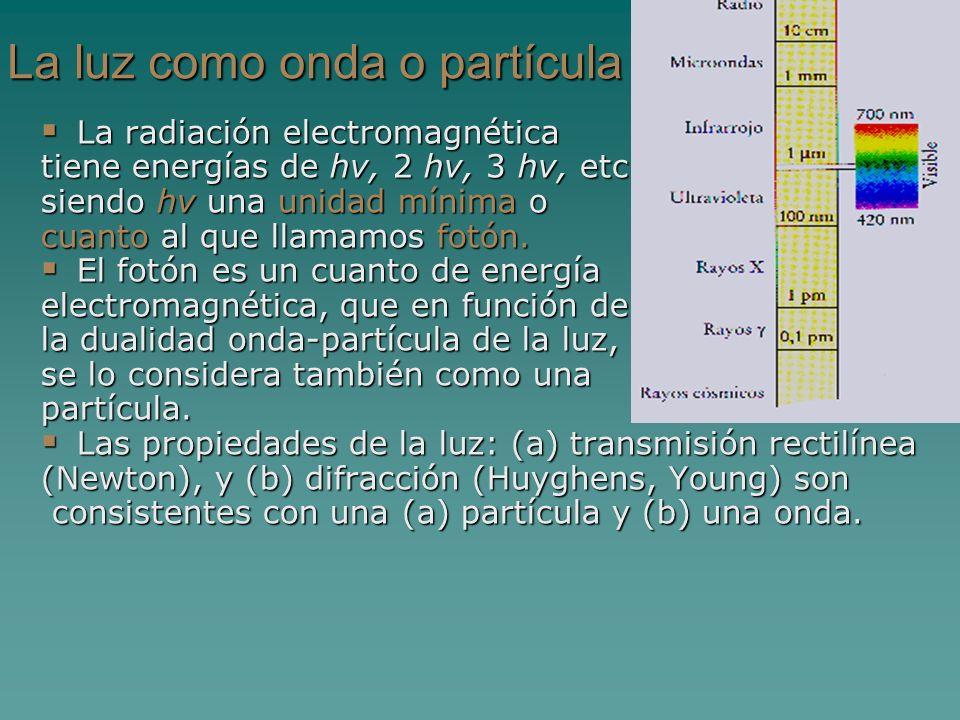 La luz como onda o partícula La radiación electromagnética La radiación electromagnética tiene energías de hv, 2 hv, 3 hv, etc., siendo hv una unidad