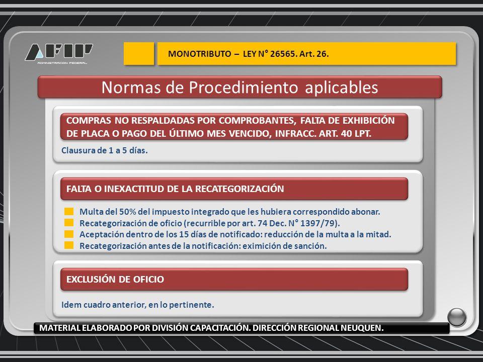 Normas de Procedimiento aplicables COMPRAS NO RESPALDADAS POR COMPROBANTES, FALTA DE EXHIBICIÓN DE PLACA O PAGO DEL ÚLTIMO MES VENCIDO, INFRACC. ART.