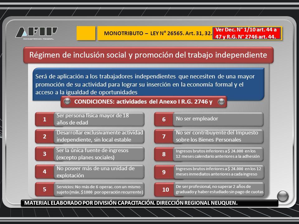 1 1 Ser persona física mayor de 18 años de edad Régimen de inclusión social y promoción del trabajo independiente Será de aplicación a los trabajadore