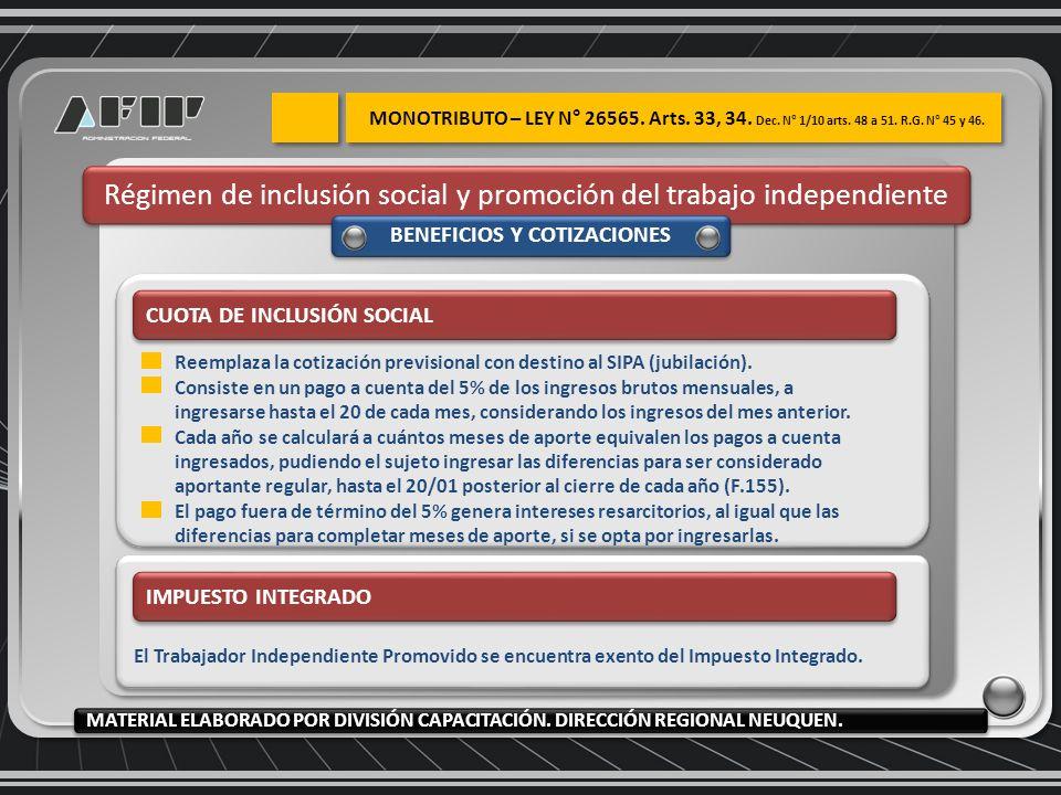 Régimen de inclusión social y promoción del trabajo independiente BENEFICIOS Y COTIZACIONES CUOTA DE INCLUSIÓN SOCIAL Reemplaza la cotización previsional con destino al SIPA (jubilación).