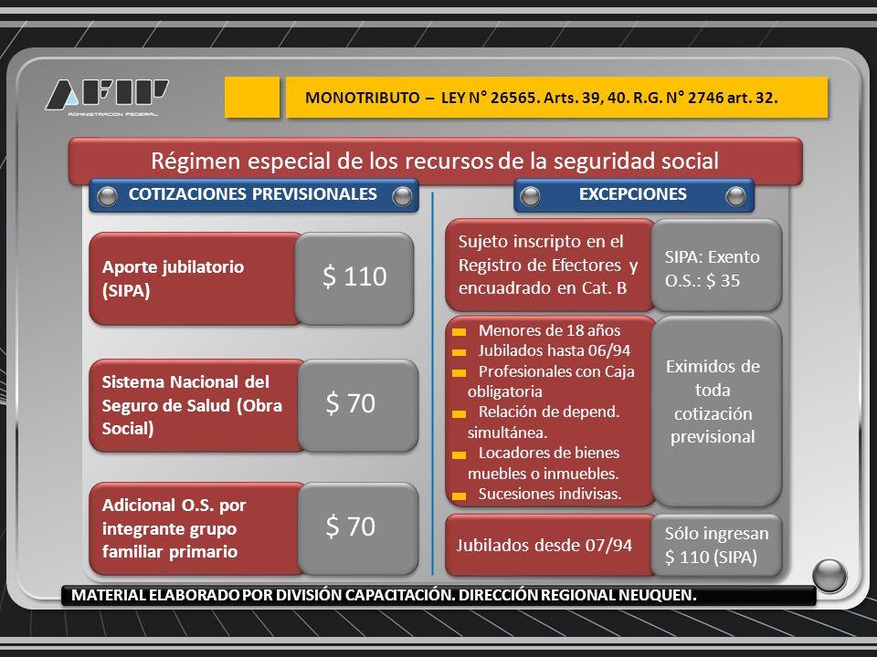 Régimen especial de los recursos de la seguridad social Aporte jubilatorio (SIPA) $ 110 COTIZACIONES PREVISIONALES Sistema Nacional del Seguro de Salud (Obra Social) $ 70 Adicional O.S.