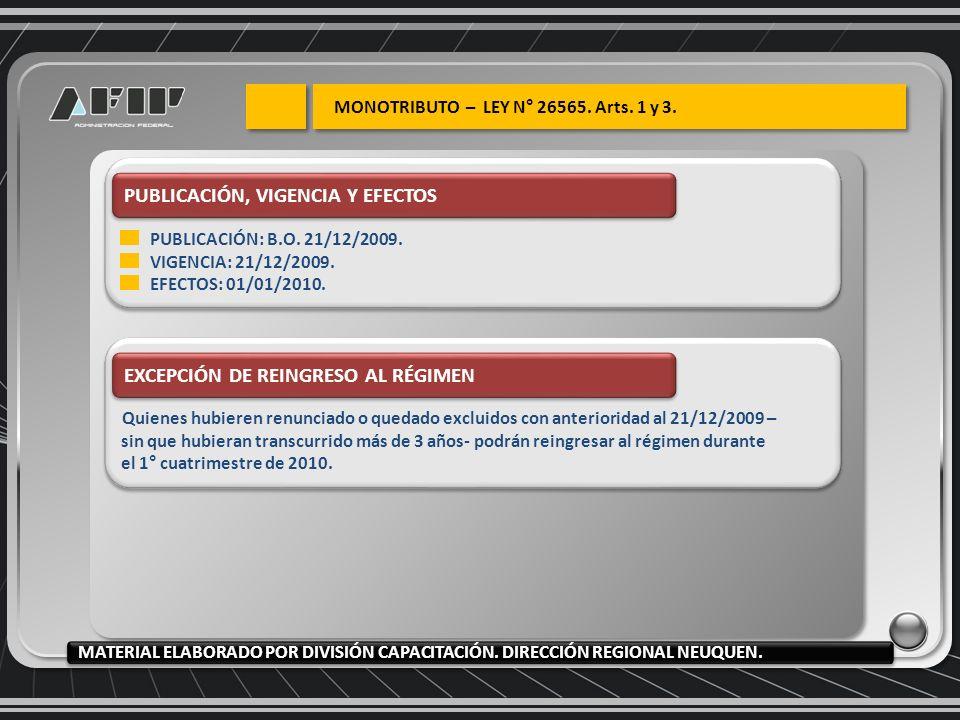 PUBLICACIÓN, VIGENCIA Y EFECTOS PUBLICACIÓN: B.O. 21/12/2009. VIGENCIA: 21/12/2009. EFECTOS: 01/01/2010. EXCEPCIÓN DE REINGRESO AL RÉGIMEN Quienes hub