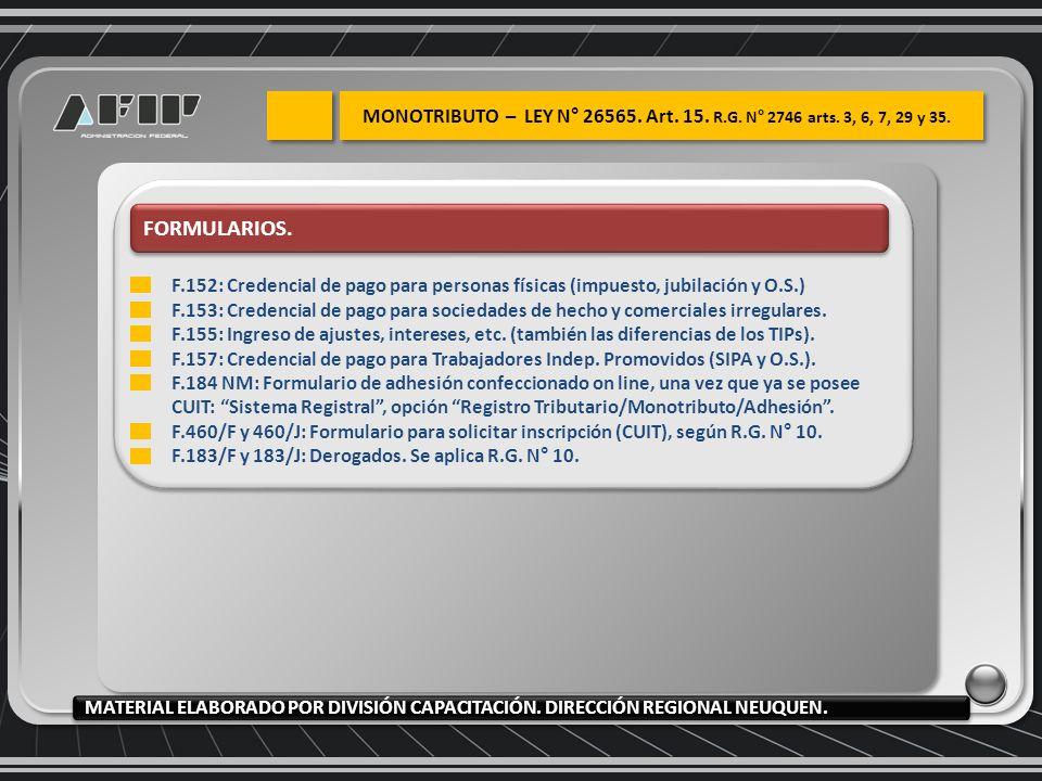 MATERIAL ELABORADO POR DIVISIÓN CAPACITACIÓN.DIRECCIÓN REGIONAL NEUQUEN.