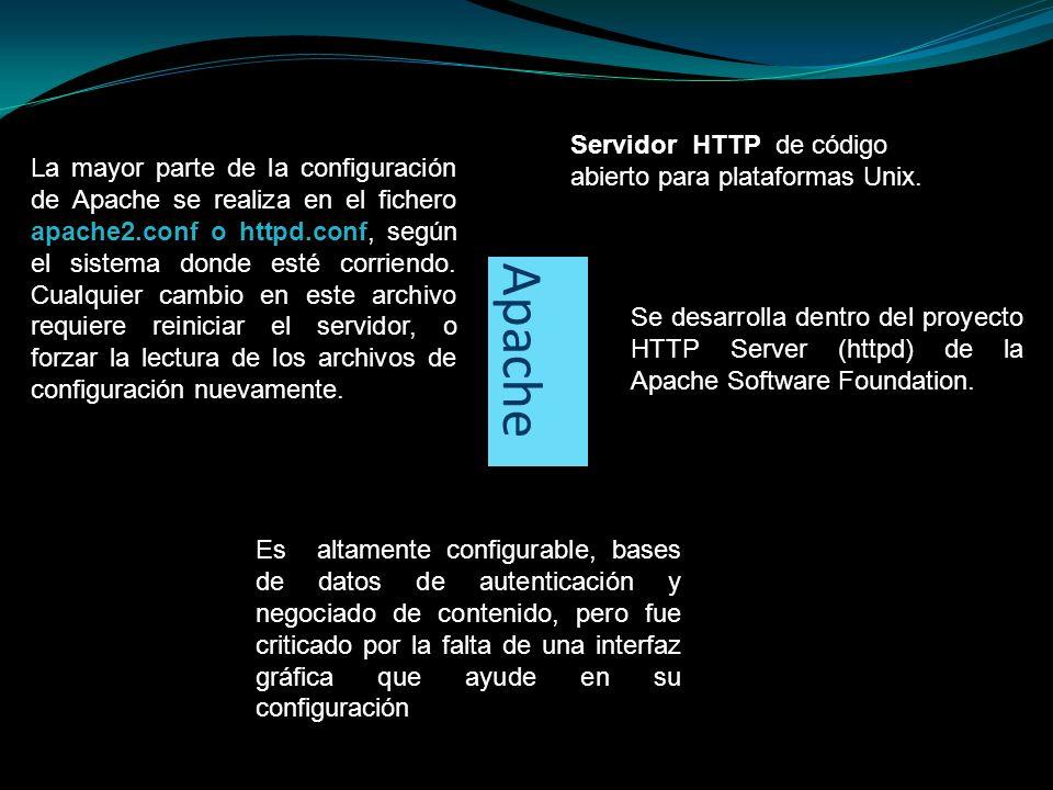Apache Servidor HTTP de código abierto para plataformas Unix.
