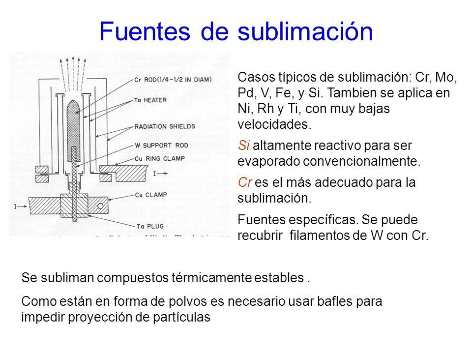 Fuentes de sublimación Casos típicos de sublimación: Cr, Mo, Pd, V, Fe, y Si. Tambien se aplica en Ni, Rh y Ti, con muy bajas velocidades. Si altament