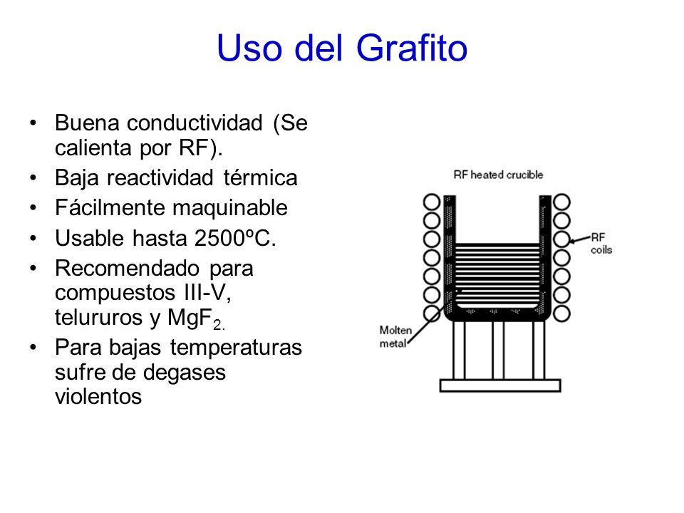 Uso del Grafito Buena conductividad (Se calienta por RF). Baja reactividad térmica Fácilmente maquinable Usable hasta 2500ºC. Recomendado para compues