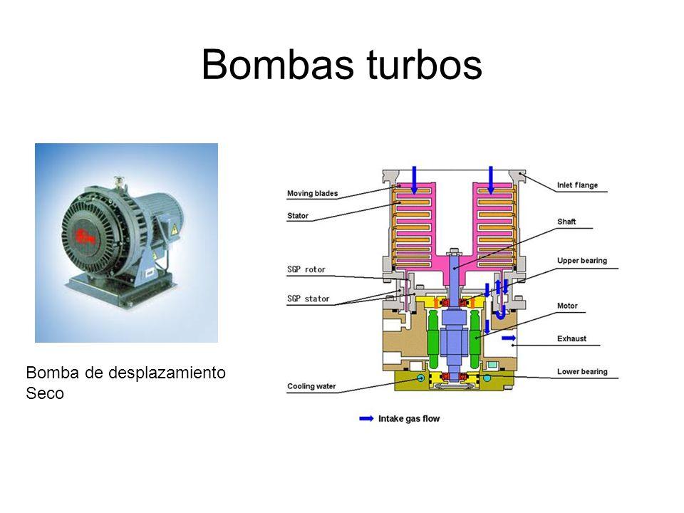 Bombas turbos Bomba de desplazamiento Seco