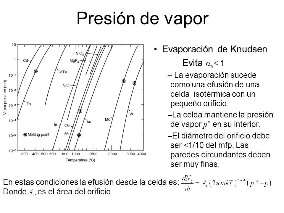 Presión de vapor Evaporación de Knudsen Evita v < 1 – La evaporación sucede como una efusión de una celda isotérmica con un pequeño orificio. –La celd