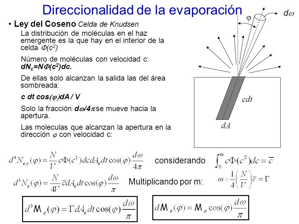 Direccionalidad de la evaporación Influencia de la superficie receptora dA r d dA e r La superficie receptora es: La masa colectada es: Este resultado se puede extender a líquidos siempre que v = 1 (Implica que las moleculas emergentes del líquido tienen una distribución maxweliana) Comprobación experimental: El espesor no depende de la posición