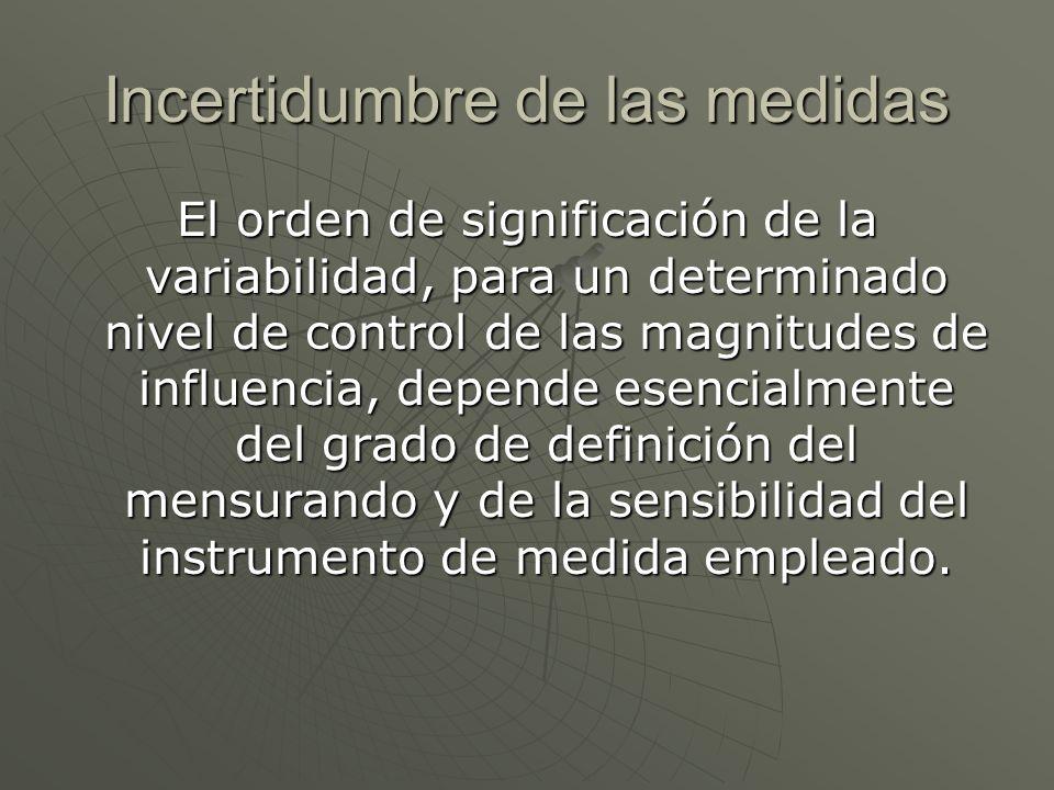 Incertidumbre de las medidas El orden de significación de la variabilidad, para un determinado nivel de control de las magnitudes de influencia, depen