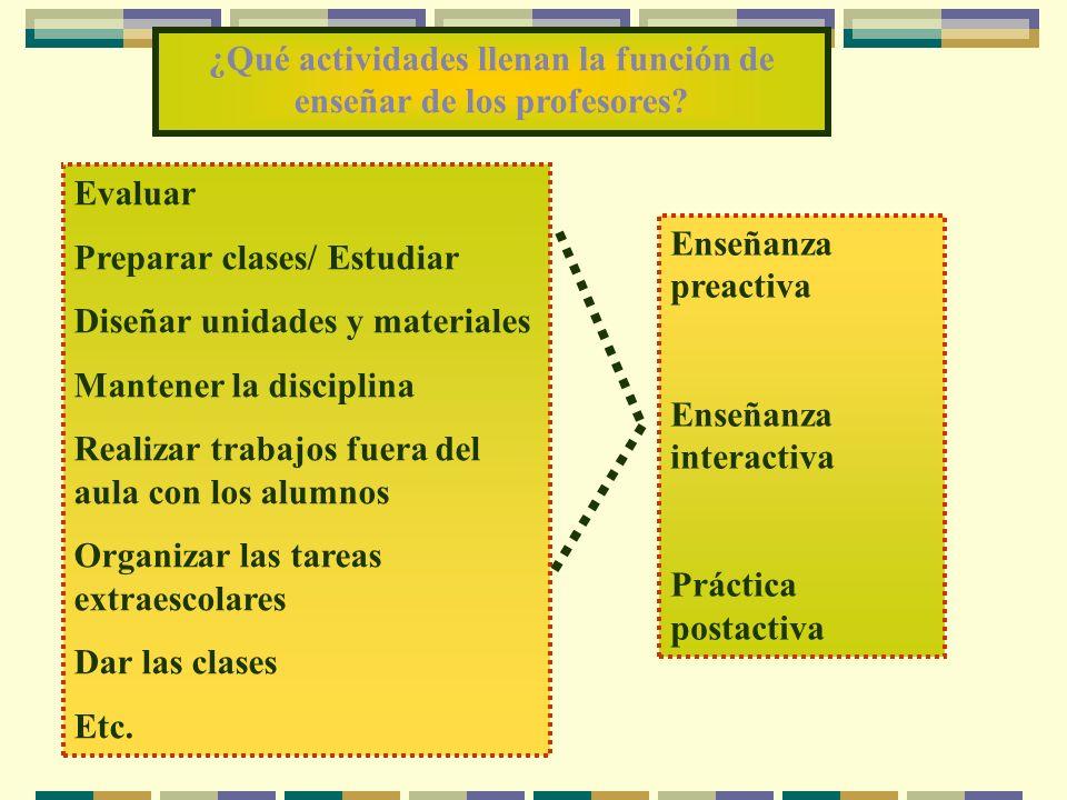 ¿Qué actividades llenan la función de enseñar de los profesores? Evaluar Preparar clases/ Estudiar Diseñar unidades y materiales Mantener la disciplin