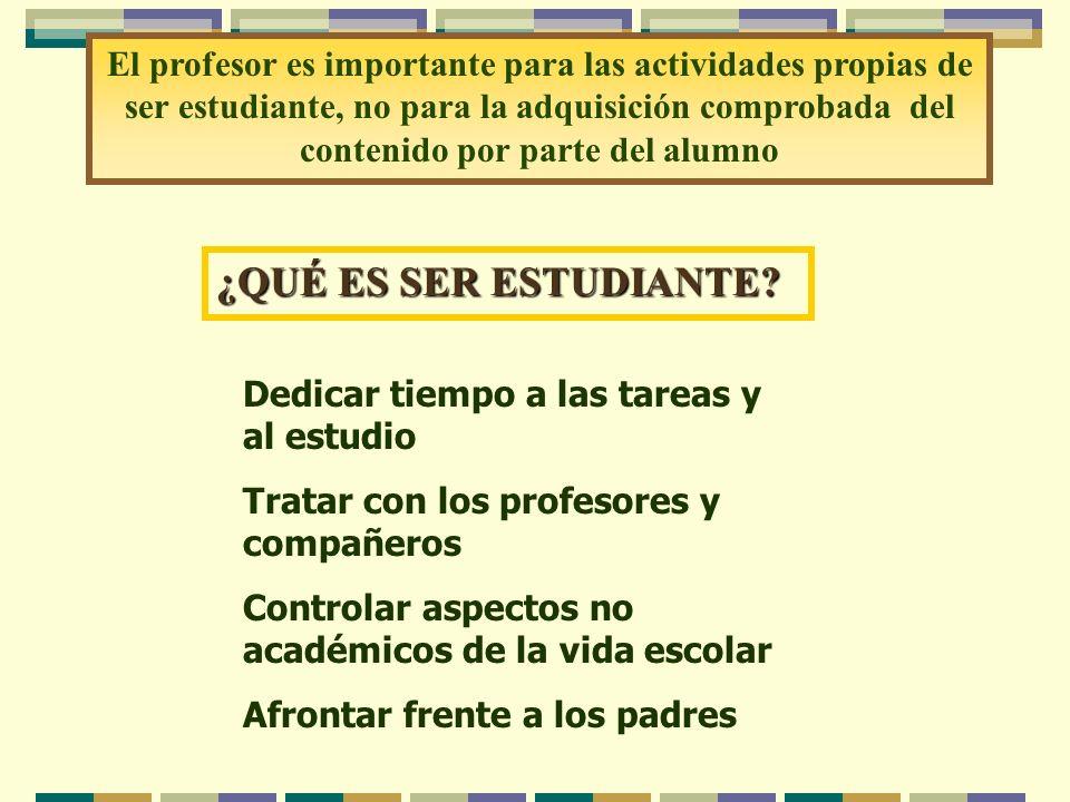 ¿QUÉ ES SER ESTUDIANTE? El profesor es importante para las actividades propias de ser estudiante, no para la adquisición comprobada del contenido por