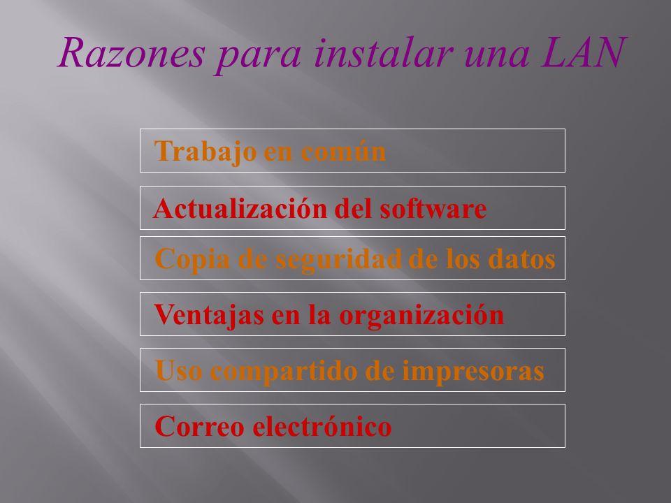 Razones para instalar una LAN Trabajo en común Actualización del software Copia de seguridad de los datos Ventajas en la organización Uso compartido d