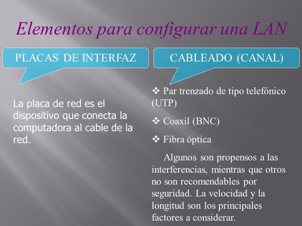 Elementos para configurar una LAN PLACAS DE INTERFAZCABLEADO (CANAL) La placa de red es el dispositivo que conecta la computadora al cable de la red.