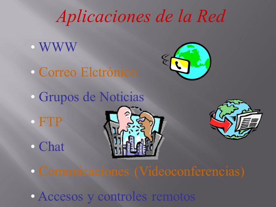 Aplicaciones de la Red WWW Correo Elctrónico Grupos de Noticias FTP Chat Comunicaciones (Videoconferencias) Accesos y controles remotos