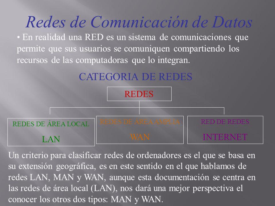 Redes de Comunicación de Datos En realidad una RED es un sistema de comunicaciones que permite que sus usuarios se comuniquen compartiendo los recurso