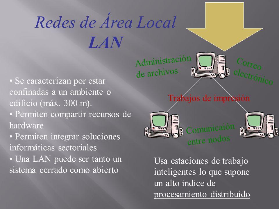 Redes de Área Local LAN Se caracterizan por estar confinadas a un ambiente o edificio (máx. 300 m). Permiten compartir recursos de hardware Permiten i