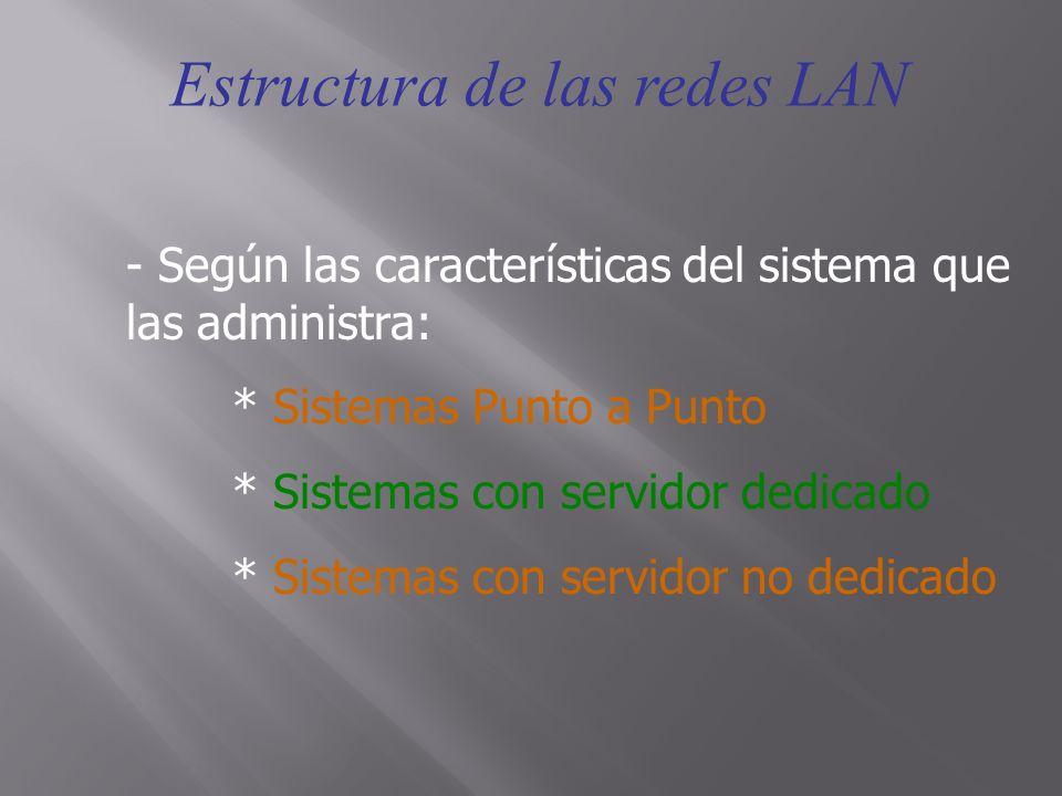 Estructura de las redes LAN - Según las características del sistema que las administra: * Sistemas Punto a Punto * Sistemas con servidor dedicado * Si