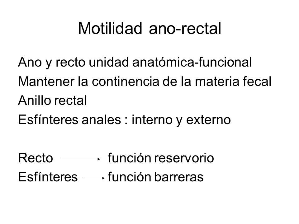 Motilidad ano-rectal Ano y recto unidad anatómica-funcional Mantener la continencia de la materia fecal Anillo rectal Esfínteres anales : interno y ex
