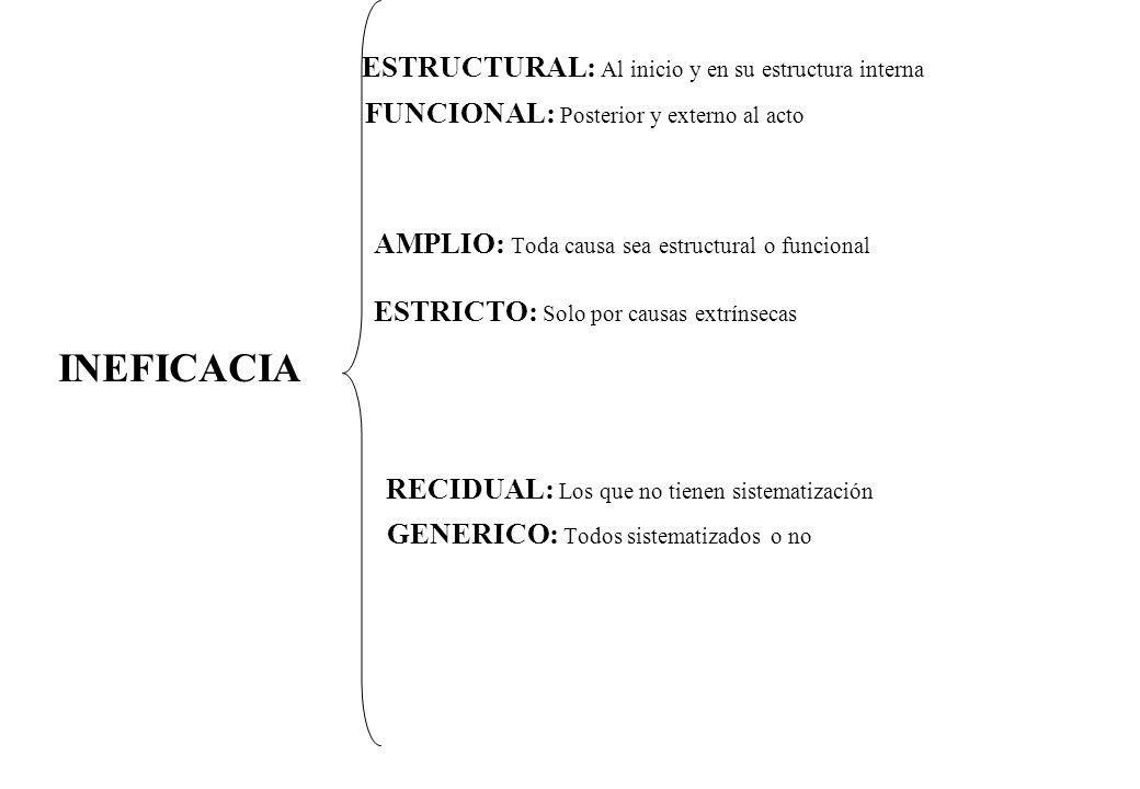 ESTRUCTURAL: Al inicio y en su estructura interna FUNCIONAL: Posterior y externo al acto AMPLIO: Toda causa sea estructural o funcional ESTRICTO: Solo