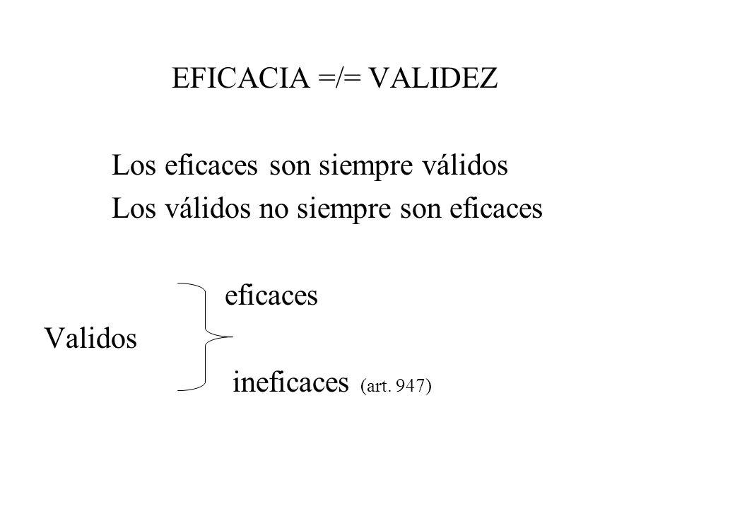 EFICACIA =/= VALIDEZ Los eficaces son siempre válidos Los válidos no siempre son eficaces eficaces Validos ineficaces (art. 947)