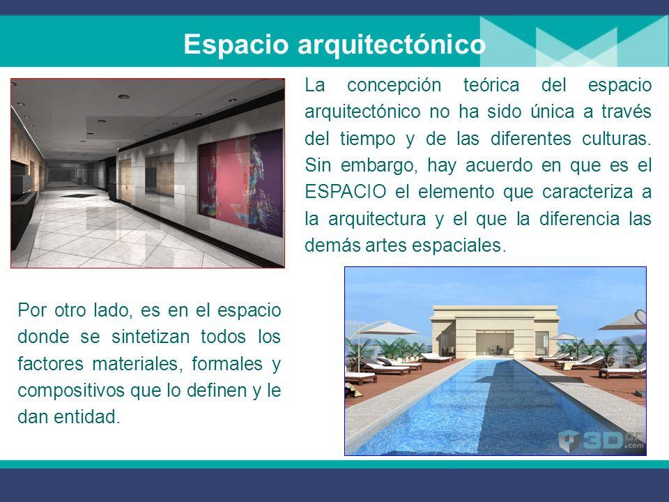 Índice Espacio arquitectónico Espacio arquitectónico Relación volumen y espacio Relación volumen y espacio Niveles jerárquicos del espacio arquitectón