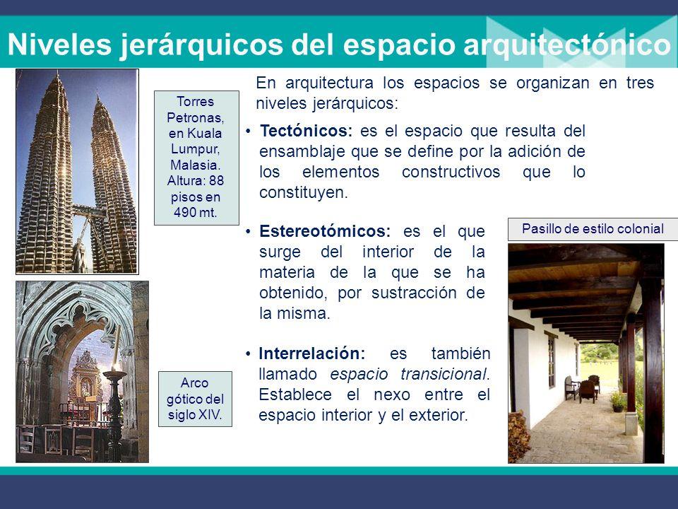 Relación volumen y espacio Si bien el espacio es el elemento primordial de la arquitectura, al que ella delimita y pormenoriza, él mismo está delimita