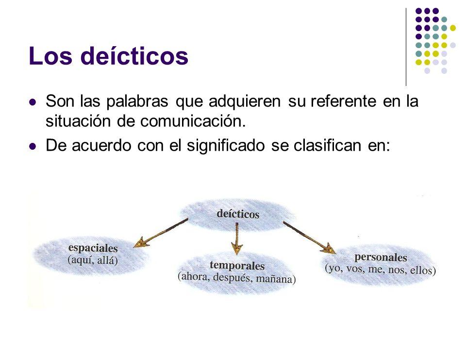 Los deícticos Son las palabras que adquieren su referente en la situación de comunicación. De acuerdo con el significado se clasifican en: