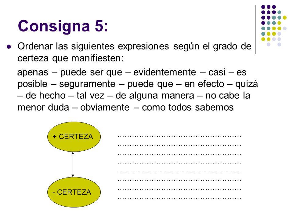 Consigna 5: Ordenar las siguientes expresiones según el grado de certeza que manifiesten: apenas – puede ser que – evidentemente – casi – es posible –